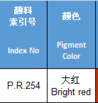 BRIGHT RED- ĐỎ-T524