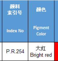 BRIGHT RED- ĐỎ-5241