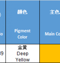 中黄-GOLDEN YELLOW U4392